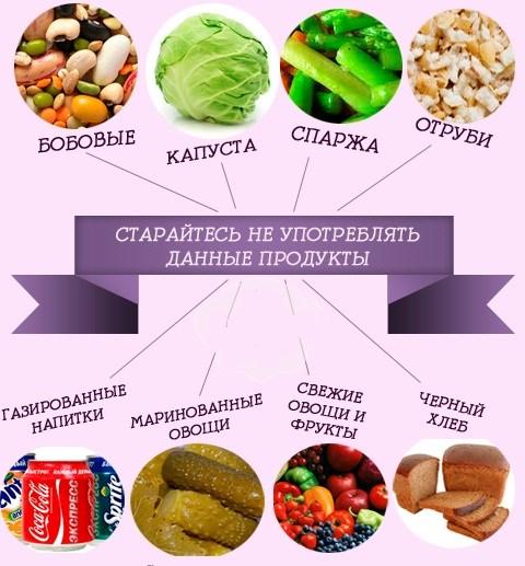 Продукты вызывающие газообразование в кишечнике - полный список